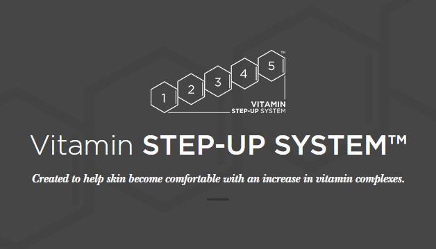 environ vitamin step up