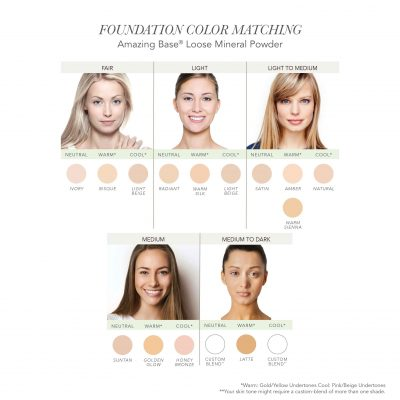 Amazing Base Loose Powder Color March Chart