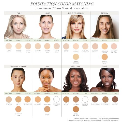 Jane Iredale Mineral Makeup Color Chart Saubhaya Makeup