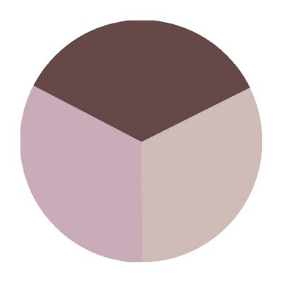 Triple Eye Shadow - Pink Bliss