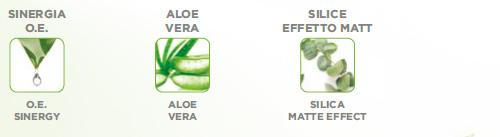 Revivre Purifying Cream Ingredients